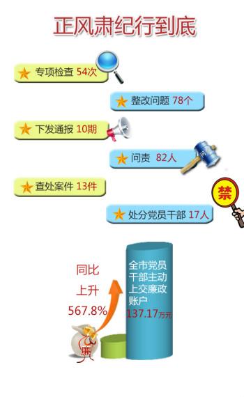ppt素材杭州行政区块