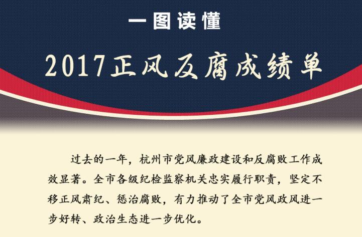 一图读懂:杭州市2017正风反腐成绩单